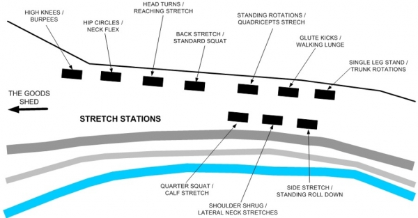 Exercise stations plan - 1