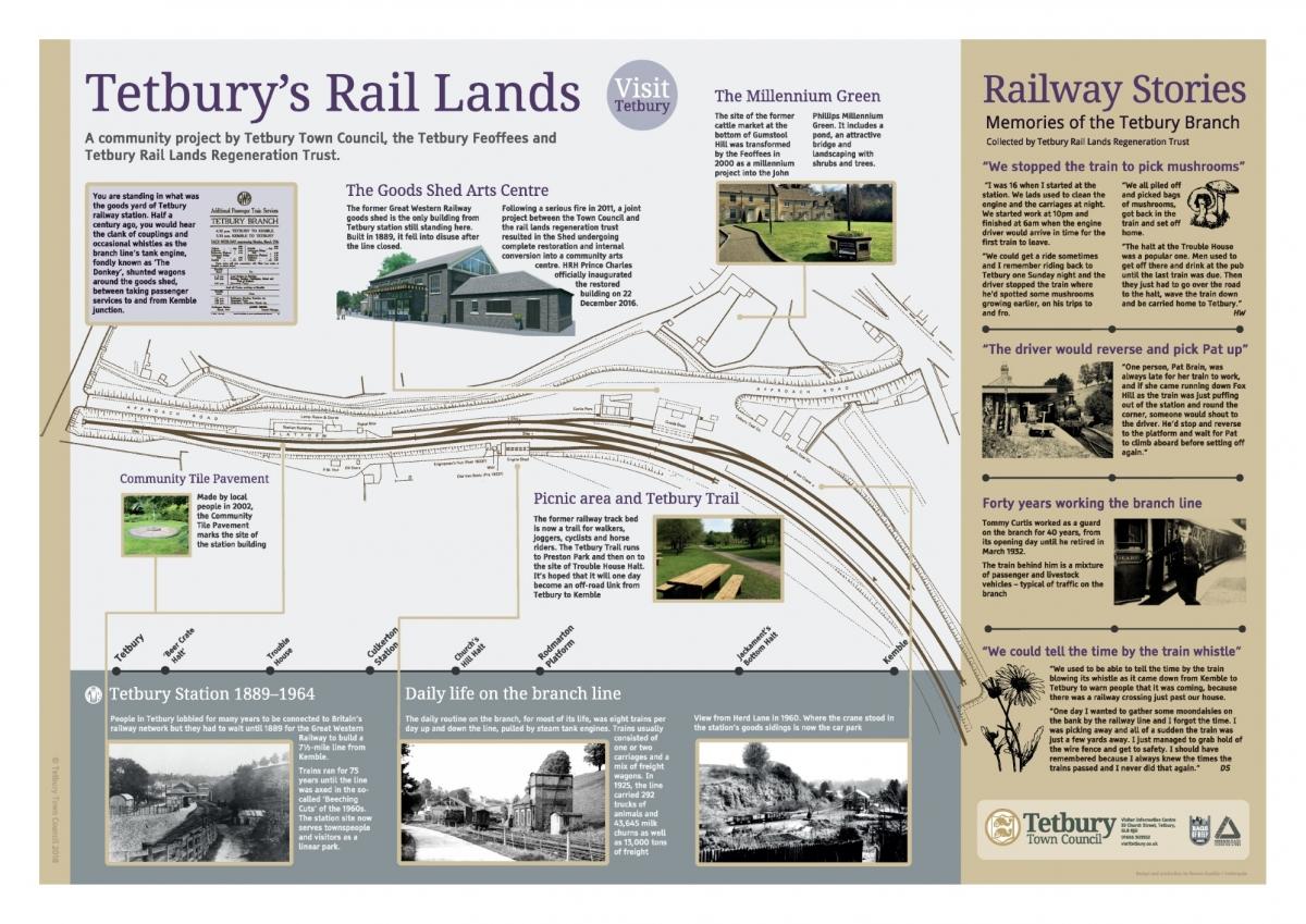 Tetbury Rail Lands information board